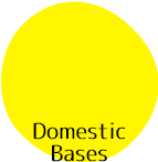 Domestic Bases
