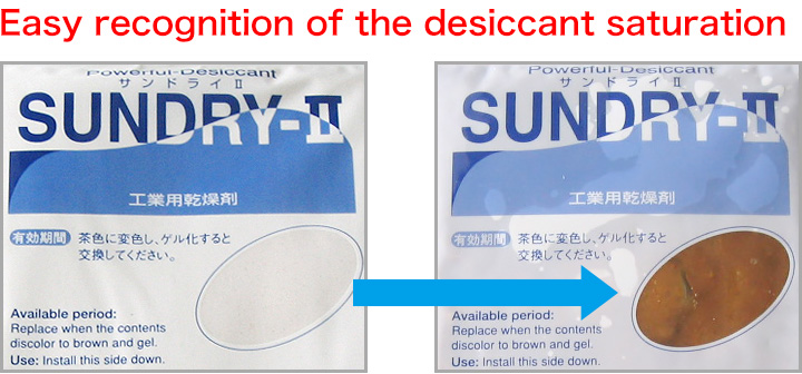 Easy recognition of the desiccant saturation.